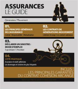 PG guide Ifra Assurance (600x685)